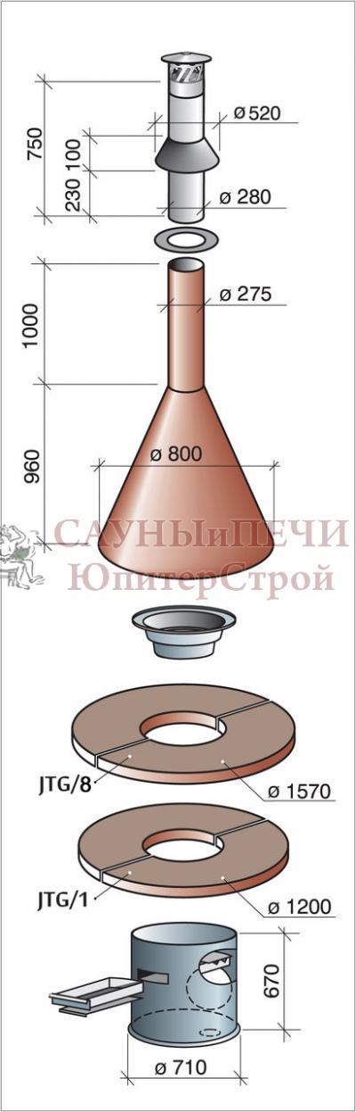 Jalotakka Гриль APETIT-TABLEGRILL JTG/2