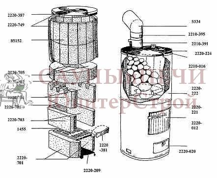 AITO Дровяная каменка AK-57 (печь+шамотный кирпич + керамические камни), 6417810122206, 2220K