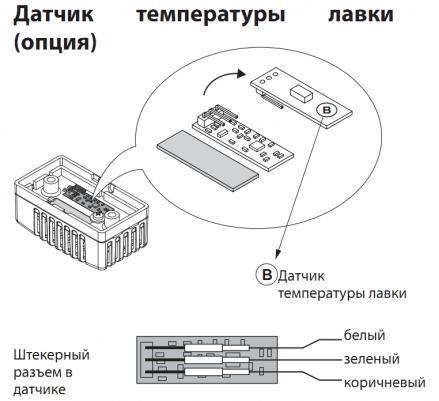 EOS датчик температуры D+H/Emotouch III, 945743