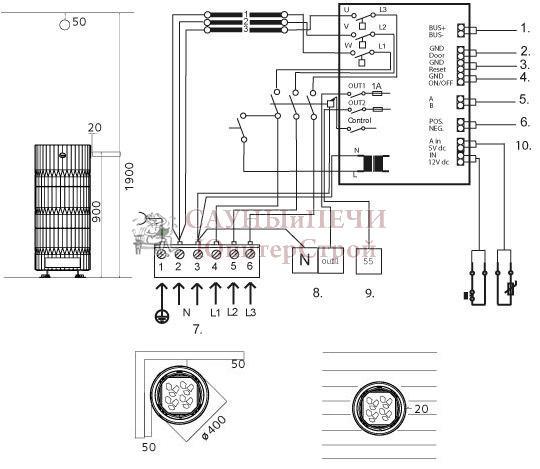 Электрическая печь для сауны Tulikivi RIITE 6,8 кВт c электронной платой