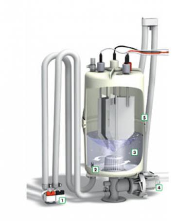 Hydromatic Система Super Flush