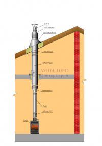 Монтаж дымохода внутри (высота до 4 м) и дровяной печи